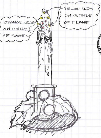 Concept drawing of candle